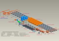 Aerated Concrete Equipment/Autoclave Aerated Concrete Blocks Production Line